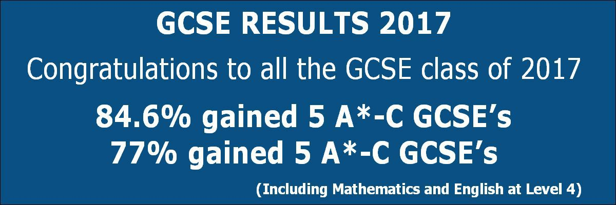 GCSEresults